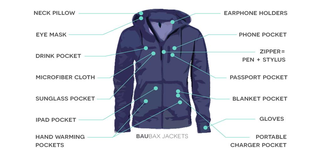 baubax-jacket