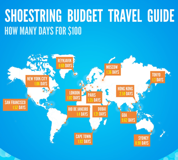buzzfeed shoestring budget