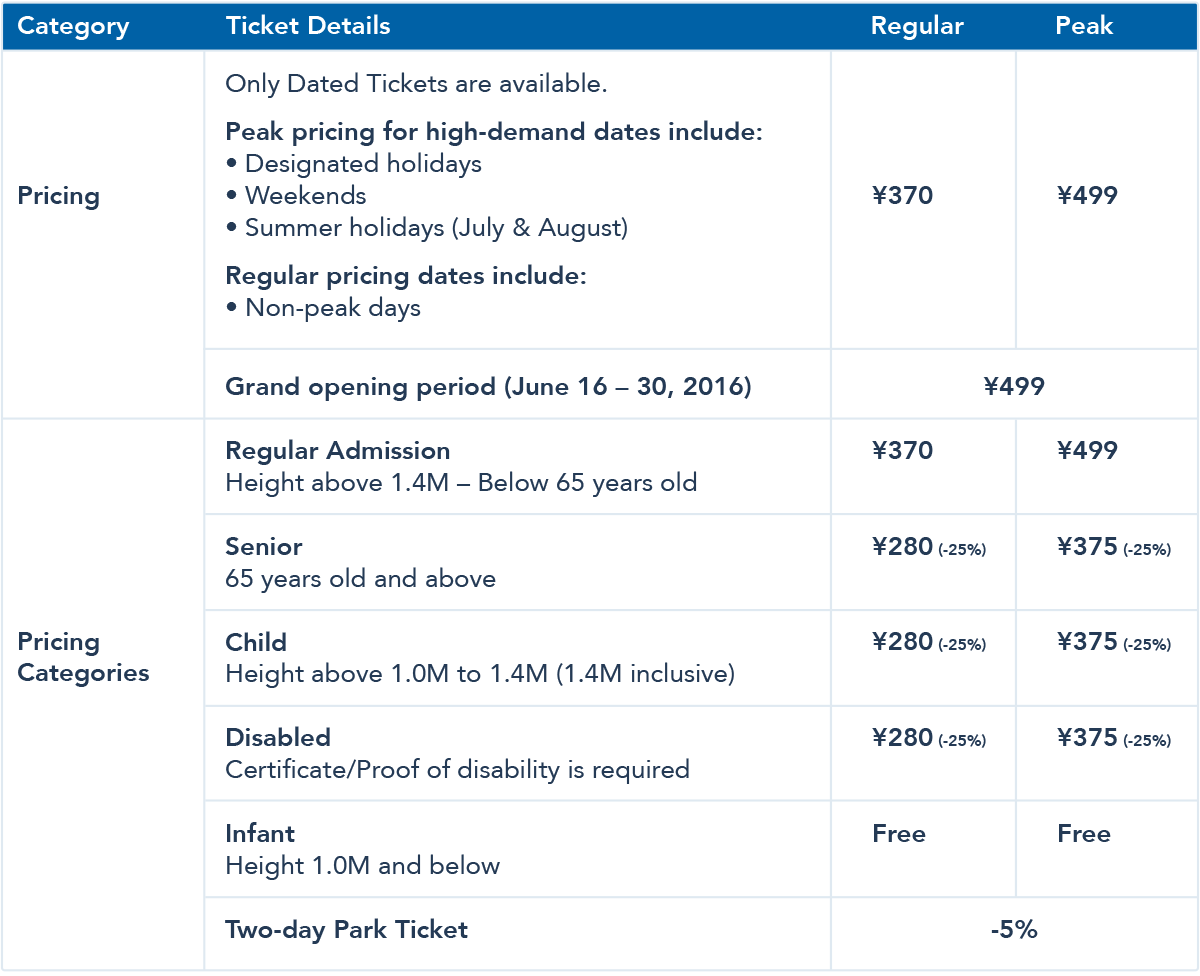 WindowSeat Ticket Categories and Prices